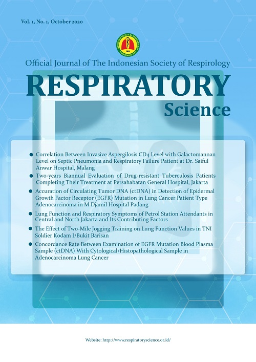 View Vol. 1 No. 1 (2020): Respiratory Science